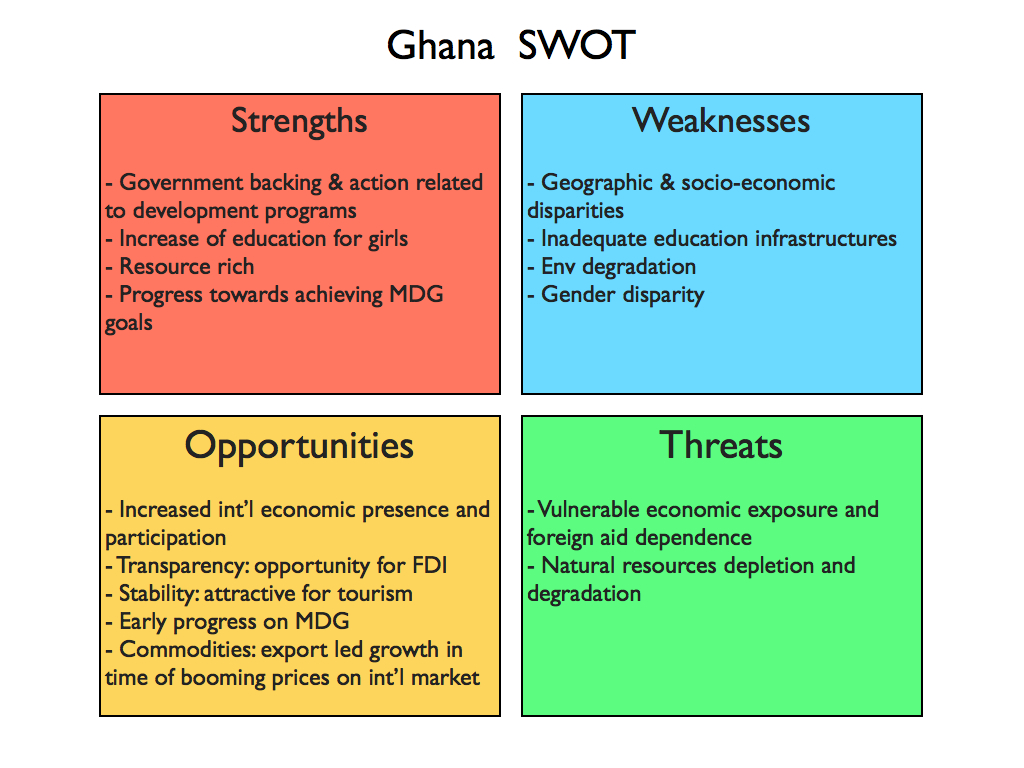 swot of pokka 1environmental factors swot analysis of pokka strengths pokka is rated as the number one green.